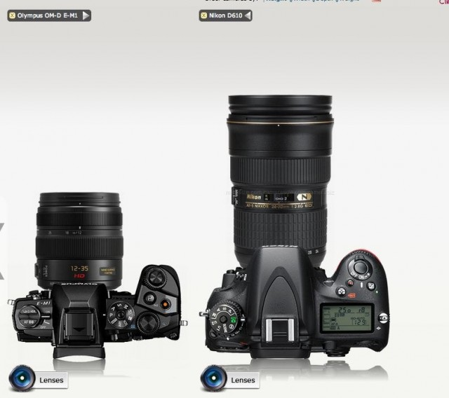 Why m43 over full frame in two pictures - FM Forums