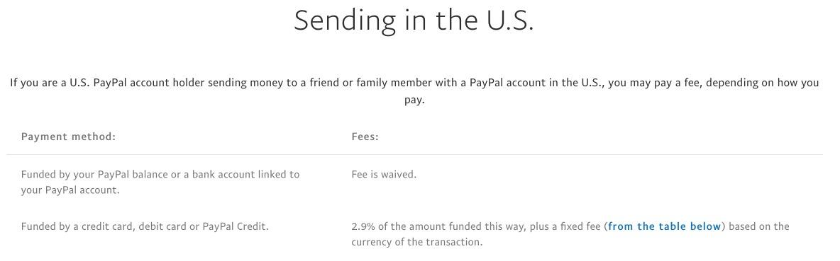 pay pal fee change? - FM Forums