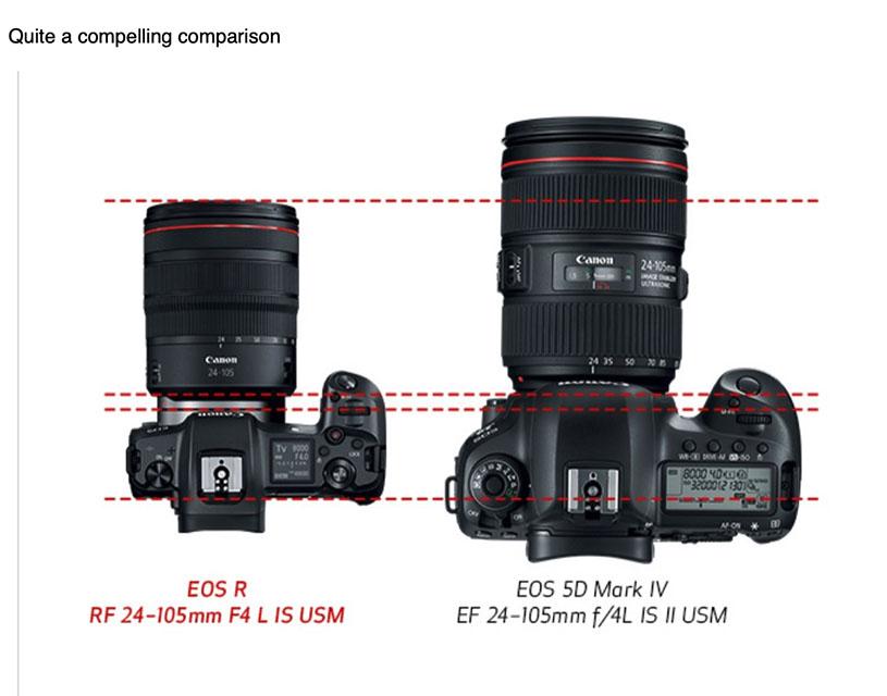 Eos R And Eos 5d Mk Iv Comparison Fm Forums